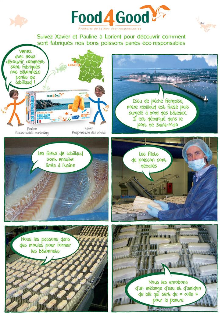 Découvrez comment sont fabriqués nos bon poissons panés